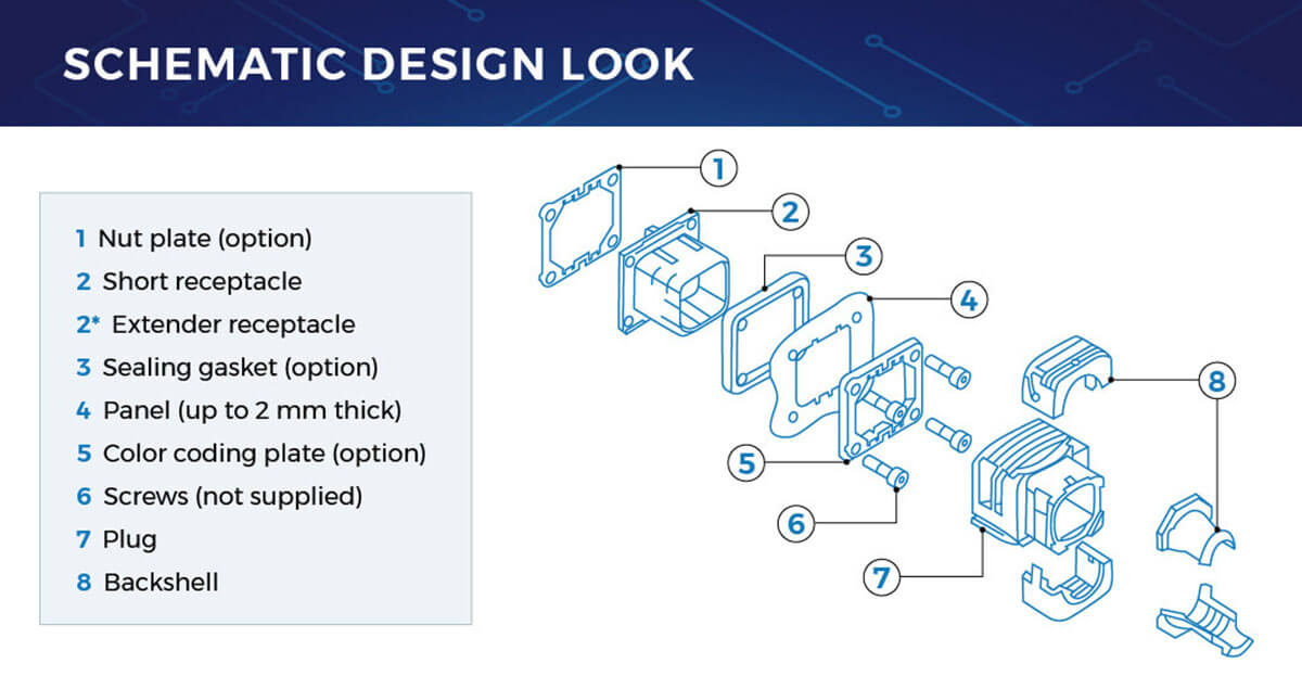Connector design schematic for DMC-M series