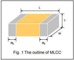 outline of multi layer ceramic capacitor