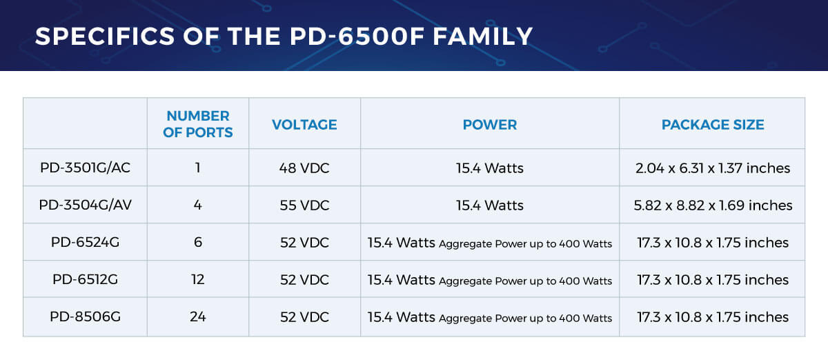 technical specifications of the pd-6500f family